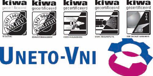 Kiwa en Uneto